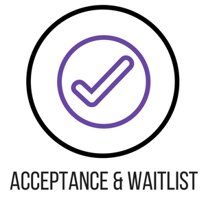 Acceptance and waitlist