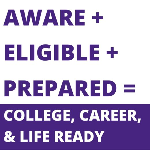 aware plus eligible plus prepared equals college, career, and life ready